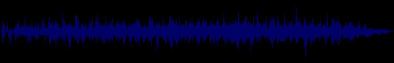 waveform of track #128165