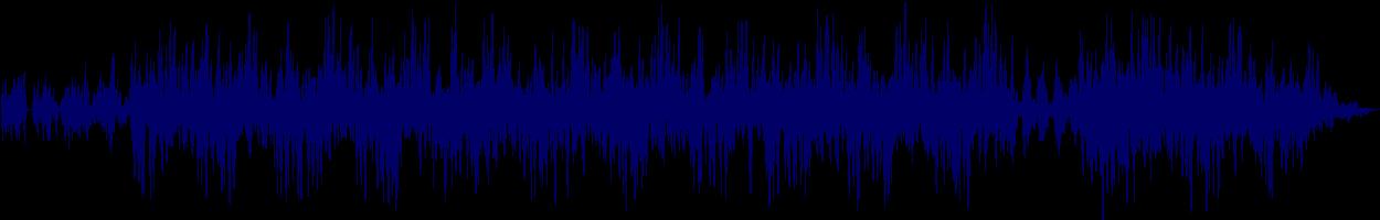 waveform of track #128207