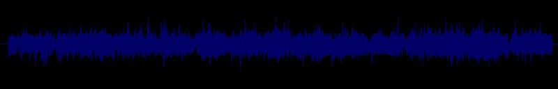 waveform of track #128281