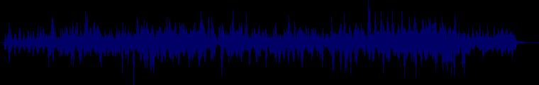 waveform of track #128284