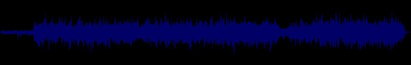 waveform of track #128294