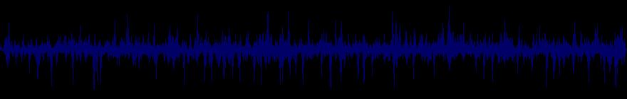 waveform of track #128331