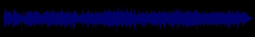waveform of track #128356