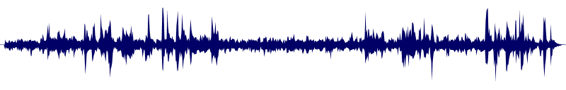 waveform of track #128480