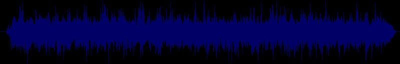 waveform of track #128504