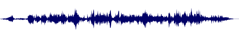 waveform of track #128539