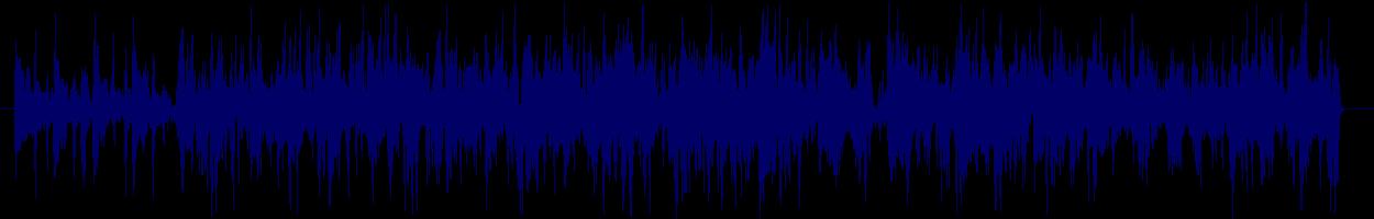 waveform of track #128563