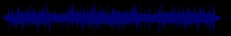 waveform of track #128583