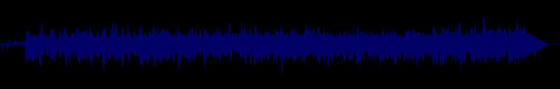 waveform of track #128603