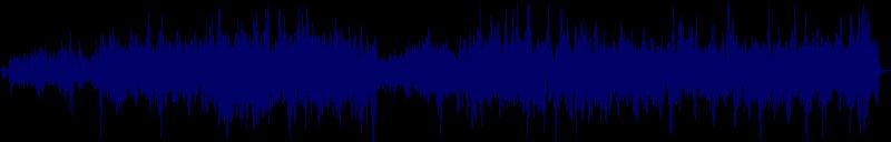 waveform of track #128613