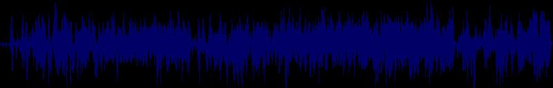 waveform of track #128617