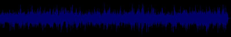 waveform of track #128618