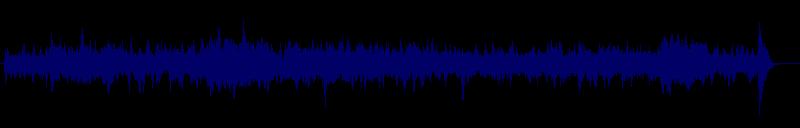waveform of track #128631