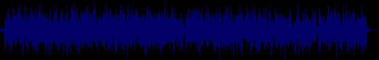 waveform of track #128634