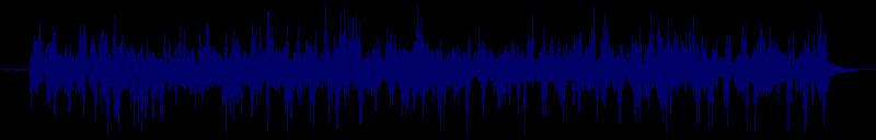 waveform of track #128637