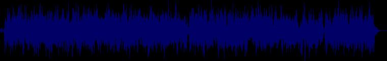 waveform of track #128638