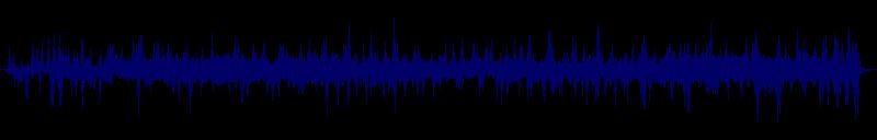 waveform of track #128639