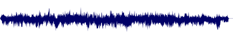 waveform of track #128640
