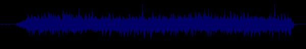waveform of track #128645