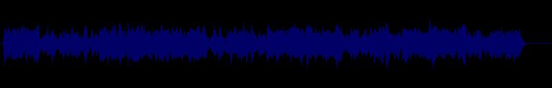 waveform of track #128647