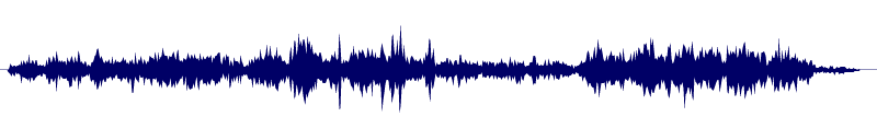 waveform of track #128653