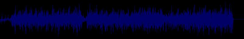 waveform of track #128654