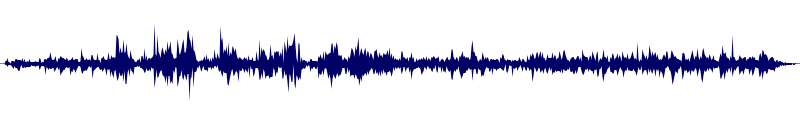 waveform of track #128660