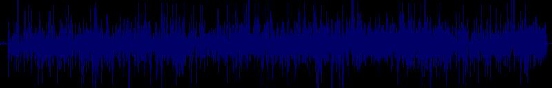 waveform of track #128664