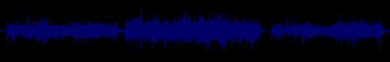 waveform of track #128666