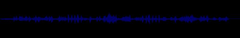 waveform of track #128671
