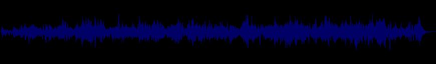 waveform of track #128679
