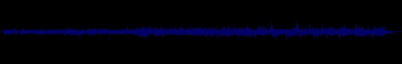 waveform of track #128681