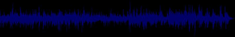 waveform of track #128684