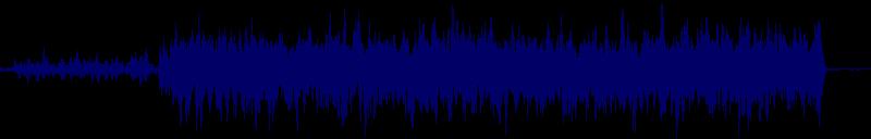 waveform of track #128687