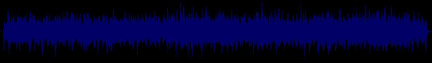 waveform of track #128695