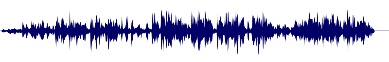 waveform of track #128698