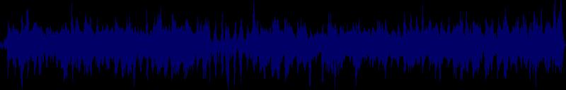 waveform of track #128699