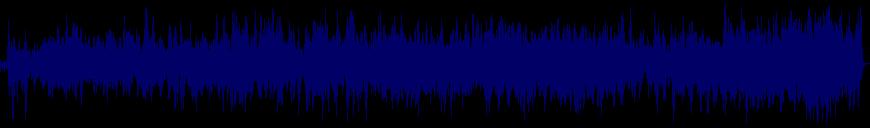 waveform of track #128701
