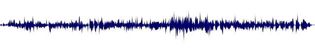 waveform of track #128703