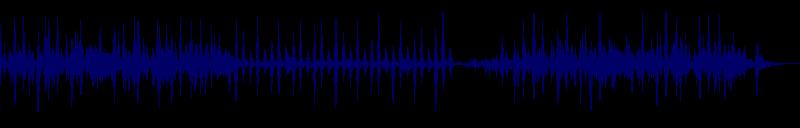 waveform of track #128704