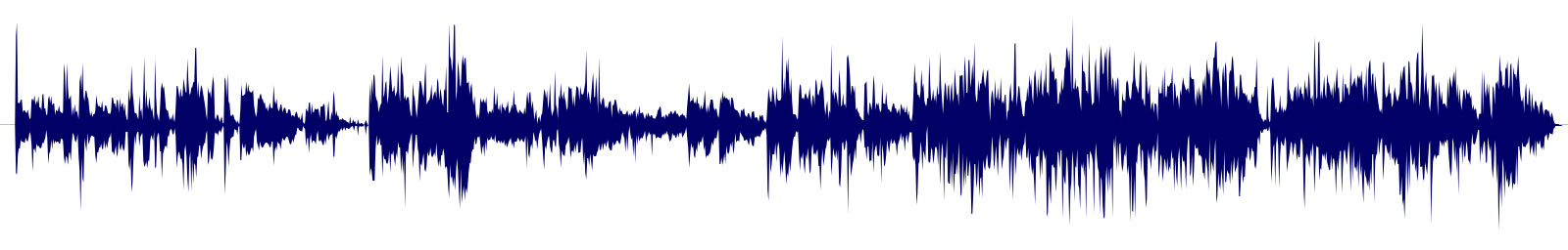 waveform of track #128710