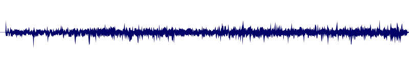waveform of track #128715
