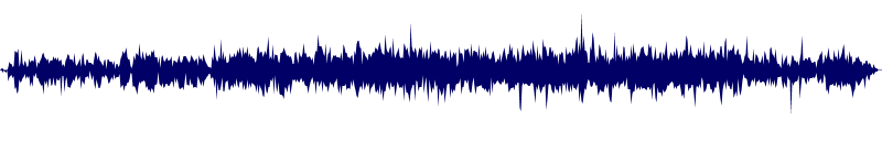 waveform of track #128731