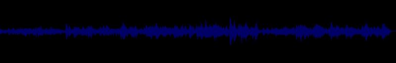 waveform of track #128733