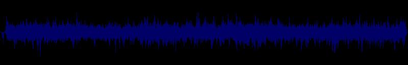 waveform of track #128739