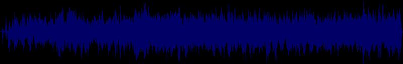 waveform of track #128745