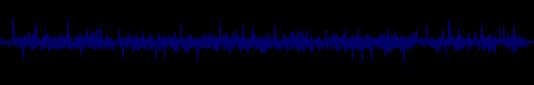 waveform of track #128750