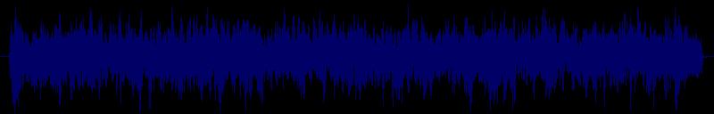 waveform of track #128759