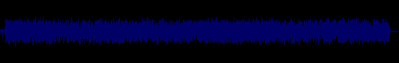 waveform of track #128767
