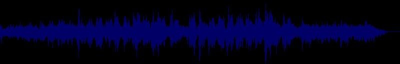 waveform of track #128783